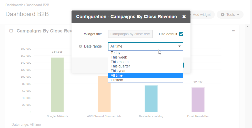 Configuring the Campaigns by Close Revenue widget