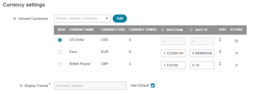 Global currency configuration settings
