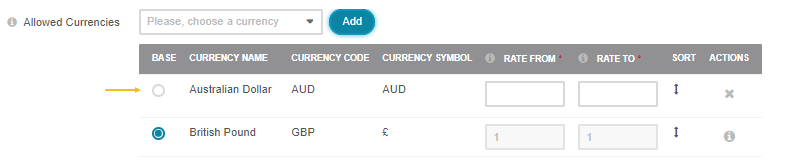A new currency is added