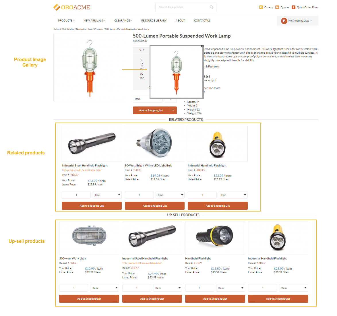 Visual representation of products on the product details page