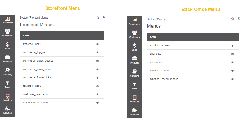 The lists of the default storefront and back-office menu items