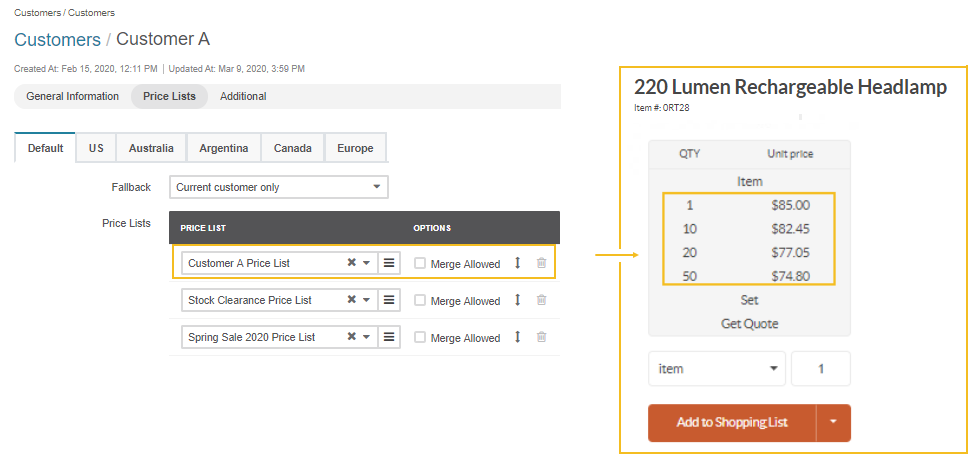 View all prices per tier for the lumen headlamp provided that the Customer A PL is prioritized