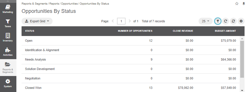 Opportunities By Status report