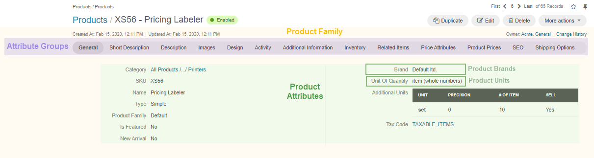 Main elements that constitute a product