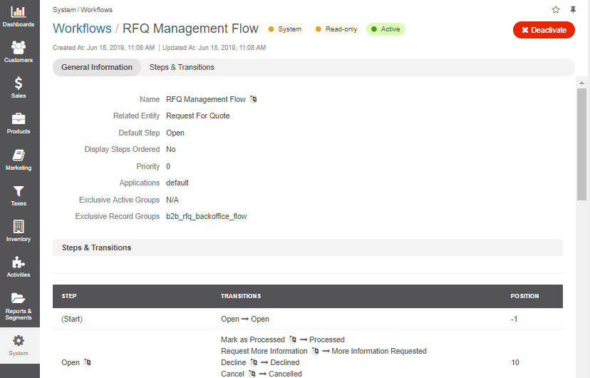 ../../../../../../_images/rfq_management_flow_1.png