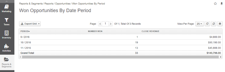 Won opportunities by period report